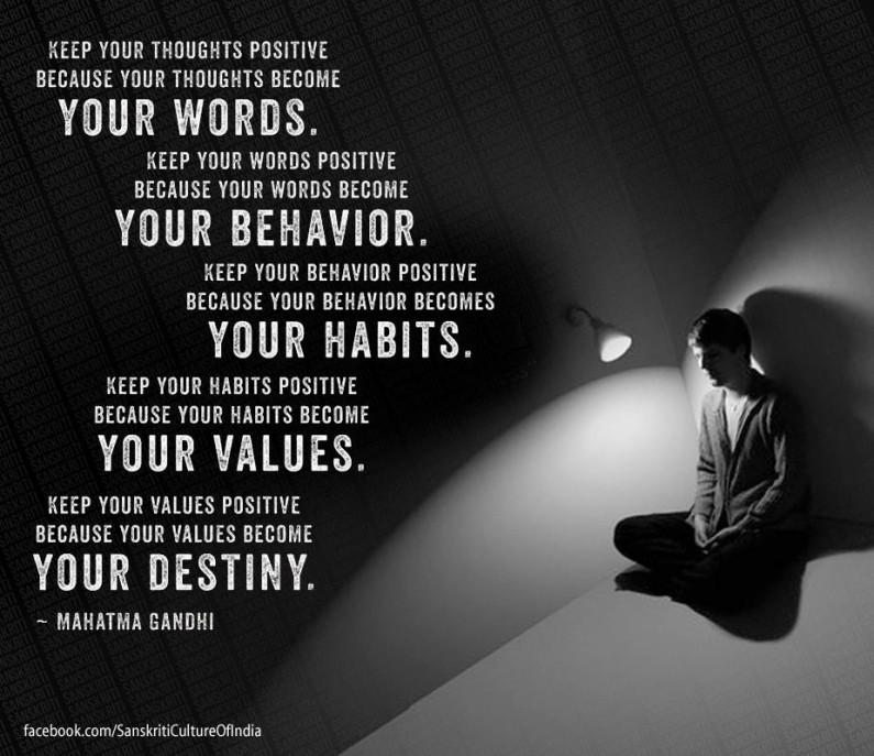 Checklist for Positive Living