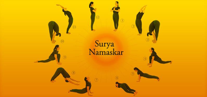 Surya Namaskar (THE SUN SALUTATION)