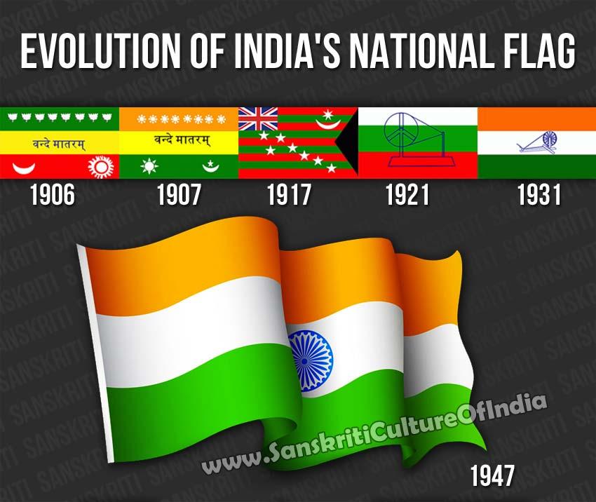 flag-evolution1
