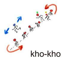 kho kho games