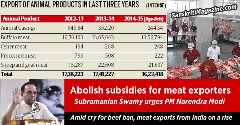 Abolish subsidies for meat exporters – Subramanian Swamy urges PM Narendra Modi