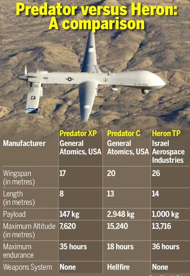 predator vs. heron