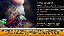 Gorakhpur-Hospital-Tragedy-60-children-dead-for-various-reasons,-not-just-oxygen-shortage