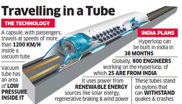 hyperloop pune