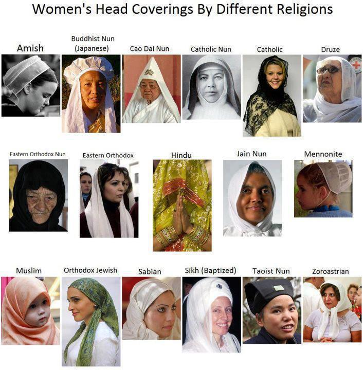 Women's head coverings