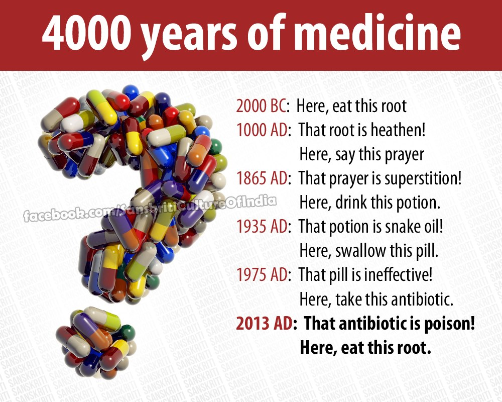 4000 years of medicine and we are back again