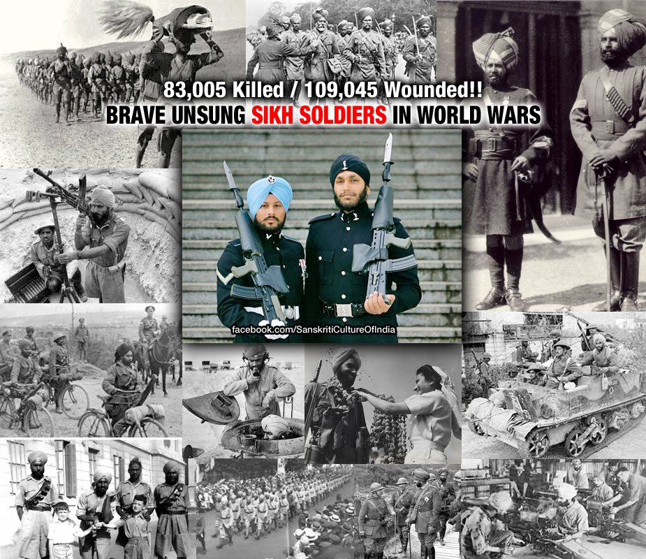 Sikh Soldiers - The unsung Heroes of World War II