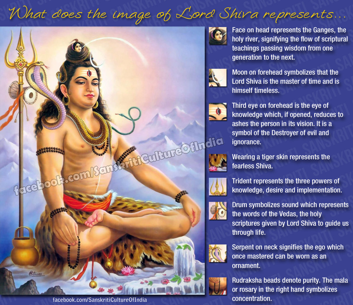 Lord Shiva explained