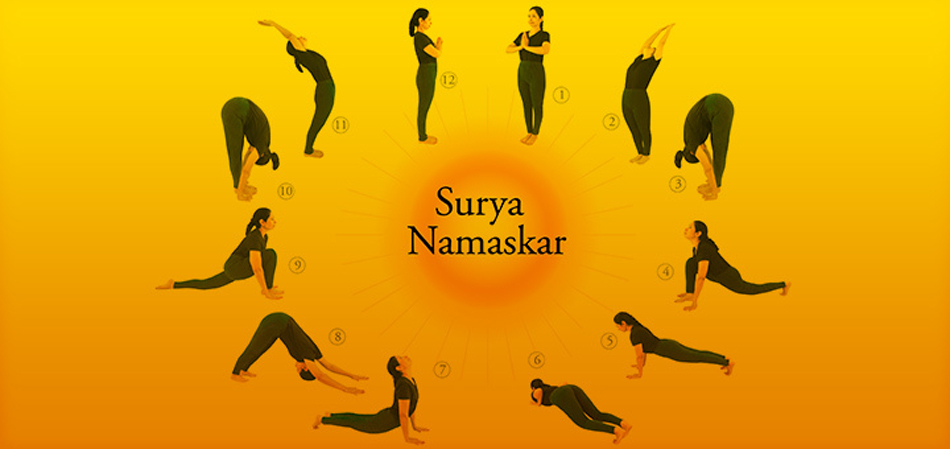 Surya Namaskar (THE SUN SALUTATION)