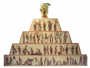 Interestingly, caste system of Mayas of Ancient America was the same as the Indian counterpart.