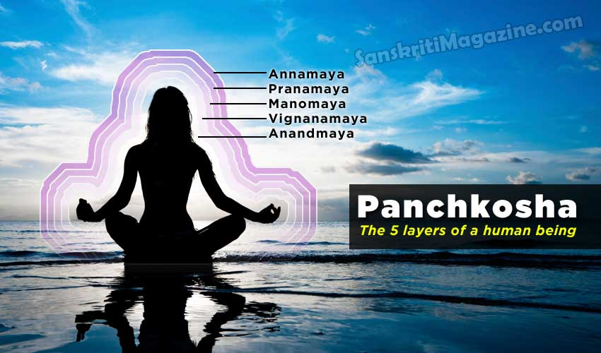 Panchkosha: The 5 layers of a human being