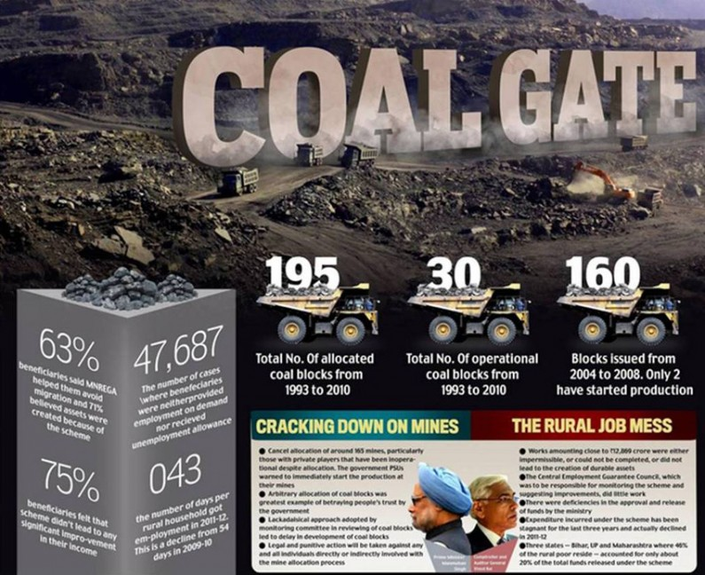 Man who uncovered coal scam wants Coal India in charge