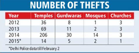attacks in Delhi
