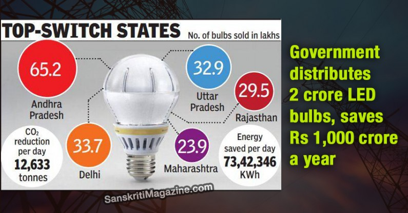 Indian Government distributes 2 crore LED bulbs, saves Rs 1,000 crore a year
