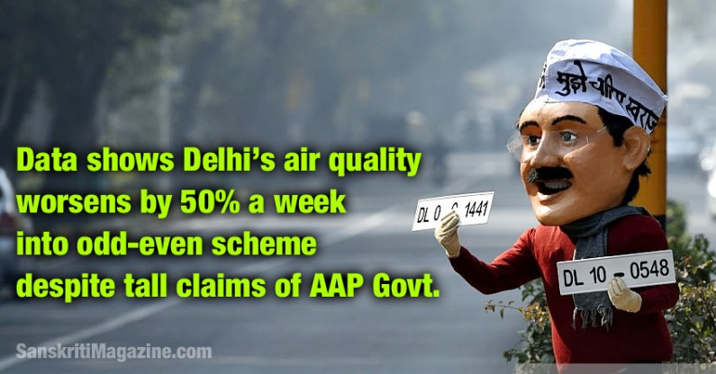 Delhi's air quality worsens by 50% a week into odd-even scheme despite tall claims of AAP Govt.