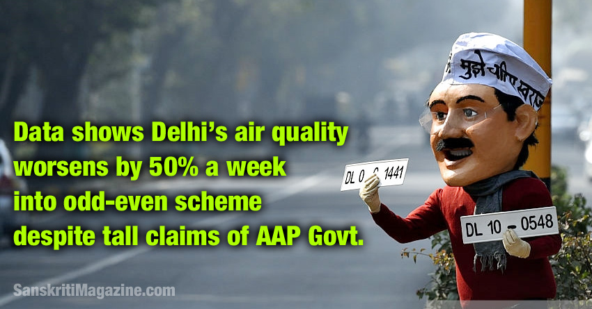 Delhis air quality worsens by 50% a week into odd-even rationing