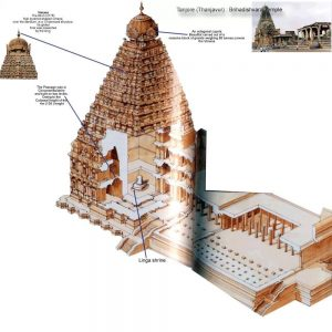 Brihadeeswara_Temple_2