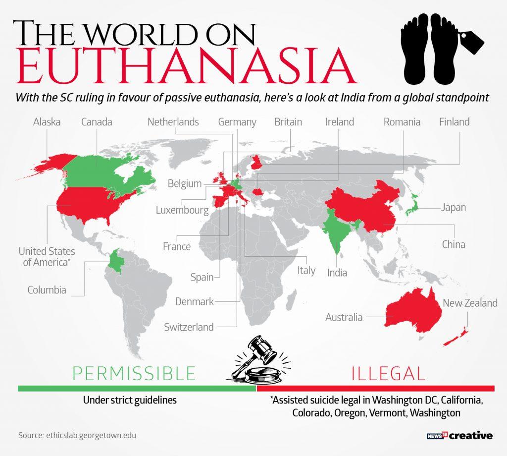 India Euthanasia