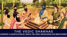 The-Vedic-Shakhas-summary-classification-by-which-the-Vedic-knowledge-has-been-passed.