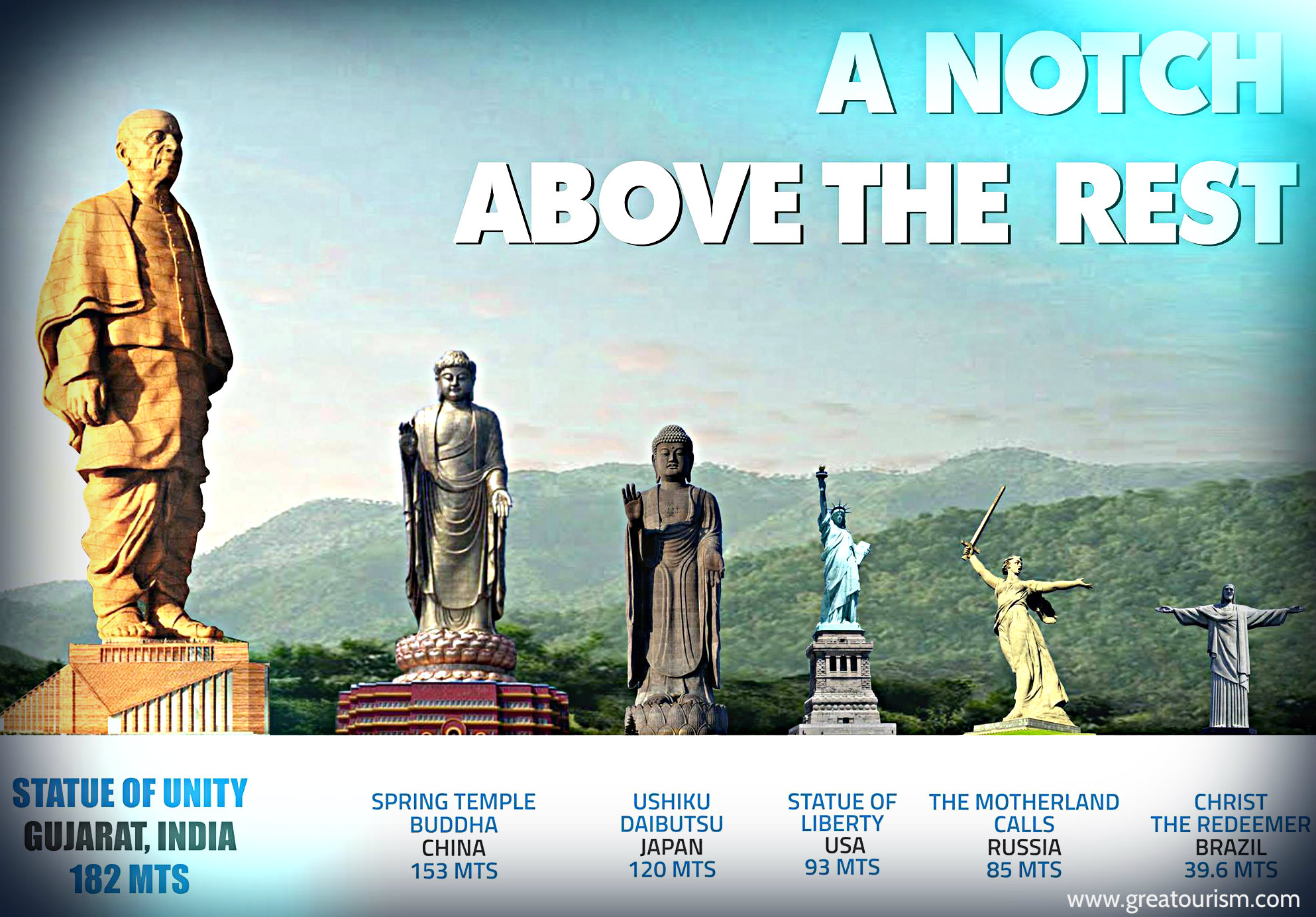 statue-of-unity-greatourism