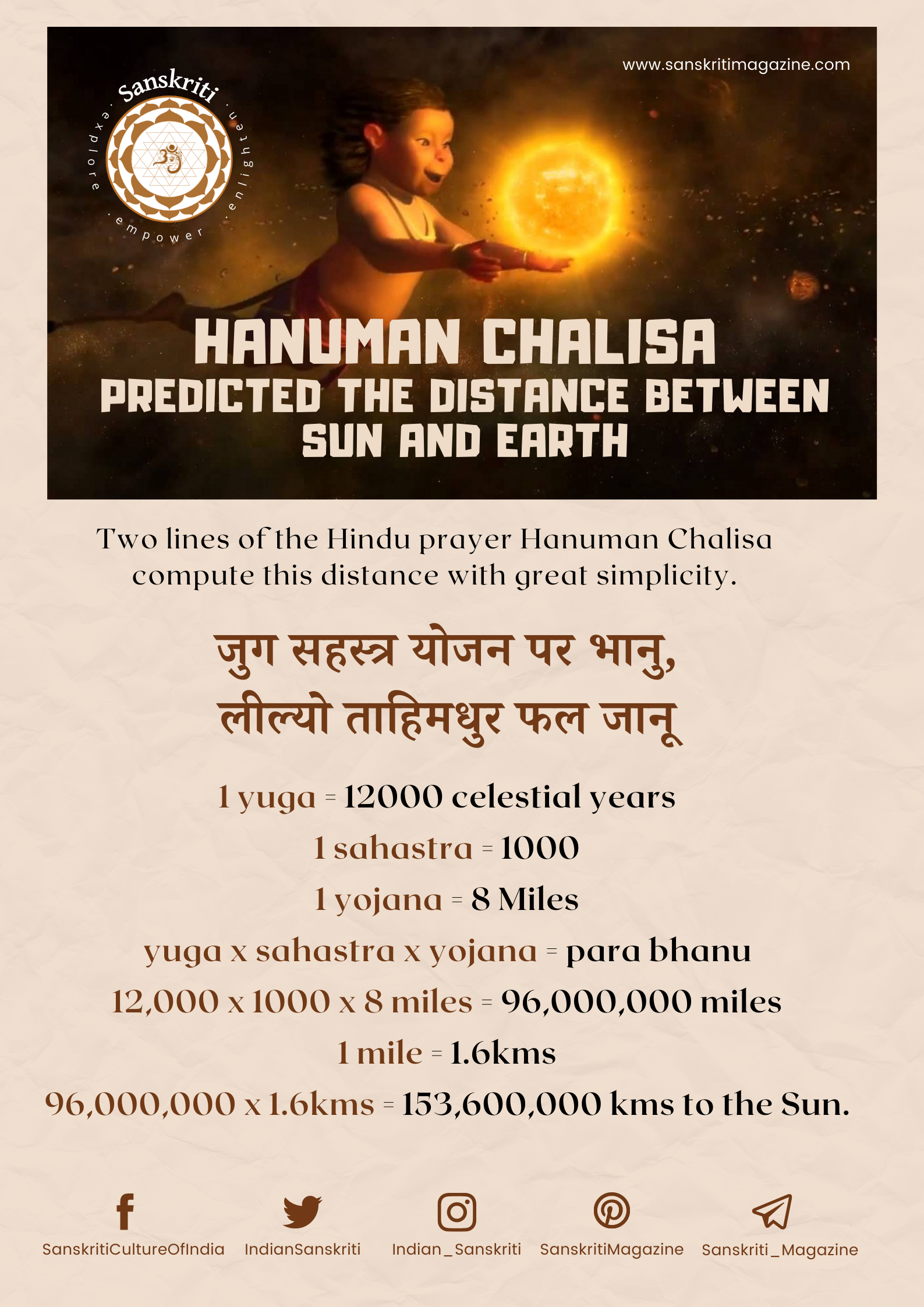 Hanuman Chalisa Predicted the Distance Between Sun and Earth